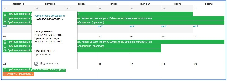 Календар постачальника на Zakupki.Prom.ua