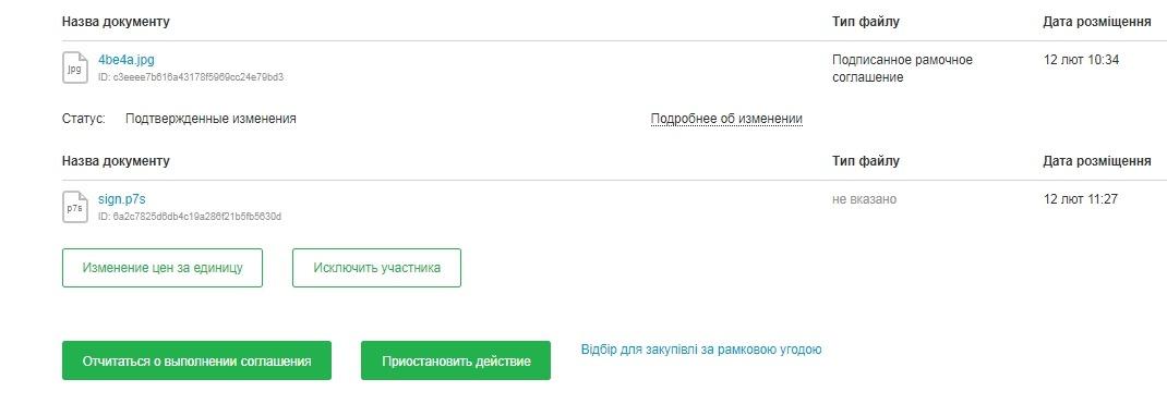 рамкові-угоди-2етап-zakupki.prom.ua-3