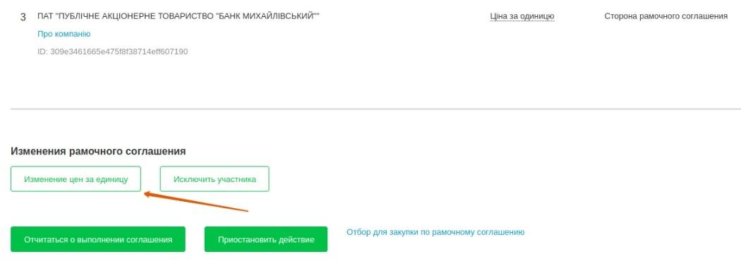 рамкові-угоди-зміна-ціни-zakupki.prom.ua-1