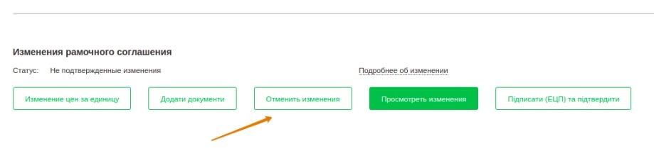рамкові-угоди-зміна-ціни-zakupki.prom.ua-5