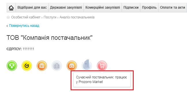 Отримуйте винагороди за продажі через Prozorro Market_Zakupki.Prom.ua